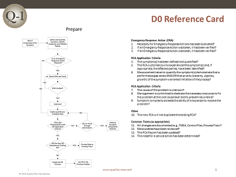 8D Problem Solving Reference Card